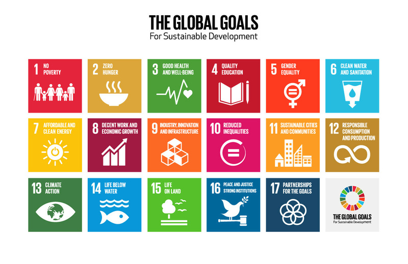 theglobalgoals logo and icons
